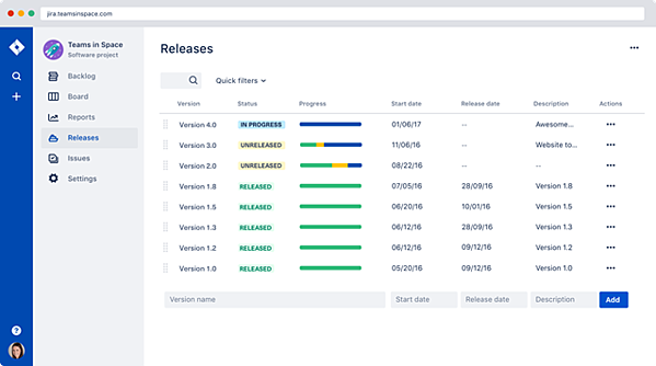 Report: Improve team performance based on real-time, visual data that your team can put to use